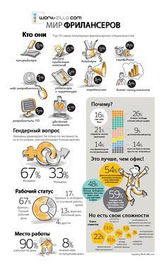 Сервис для заказов у проверенных фрилансеров-исполнителей: workzillla.ru