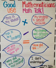 sentence starters for talking about math anchor chart