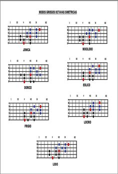 Guitar Chords And Scales, Mandolin, Guitar Lessons, Charts, Sheet Music, Blues, Electric, Steel, Guitar Tabs
