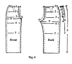 NMSU: Making Perfect Pants; A great resource for making a pants-fitting block!