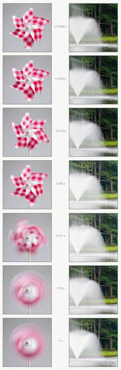 Basiskennis Fotografie: Uitleg over sluitertijd (via Vink Academy - Fotografielessen van Laura Vink):