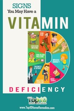Signs and Symptoms You May Have a Vitamin D Deficiency