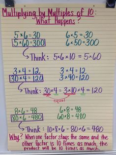 Image result for multiplying 2-digit numbers by multiples of 10