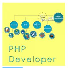 Hire PHP Developer  We provide highly satisfied development solution for any development project. Our PHP developer is highly skilled and trustworthy developer. We create a progressive atmosphere for the development process.