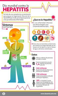 Infografía: Causas y síntomas de la hepatitis. http://www.farmaciafrancesa.com