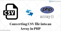 Html Css, Web Application, Inline, Php, Blog, Blogging