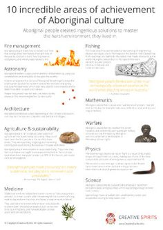 Infographic: 10 Incredible Areas of Achievement of Aboriginal Culture - Creative Spirits Aboriginal Symbols, Aboriginal Language, Aboriginal Education, Indigenous Education, Aboriginal Culture, Aboriginal Art, Naidoc Week Activities, Preschool Learning Activities, Educational Activities