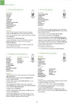 Bimby as receitas essenciais (março 2010) Low Carb, Menu, Cooking, Recipes, Food, Drink Recipes, Tasty Food Recipes, Recipe Journal, Rice
