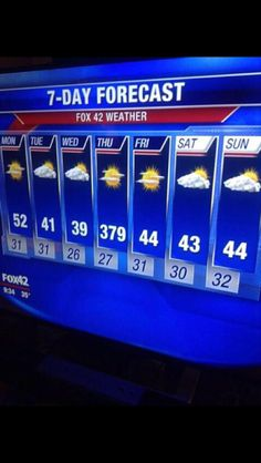 Forecast---Thursday looks like it's going to be a little rough, lol. Funny Fails, Funny Jokes, Hilarious, Funny Photos, Funny Images, Vintage Funny Quotes, 7 Day Forecast, The Meta Picture, You Had One Job