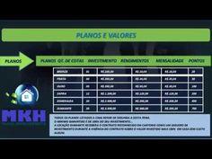 MAKHALL COM 300% DE RETORNO IMOBILIÁRIO LAVRADO EM CARTÓRIO