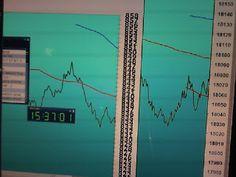 Tradingpuramentegrafico: #trading #FIB risultato +100 +160+100= +360#tradi...