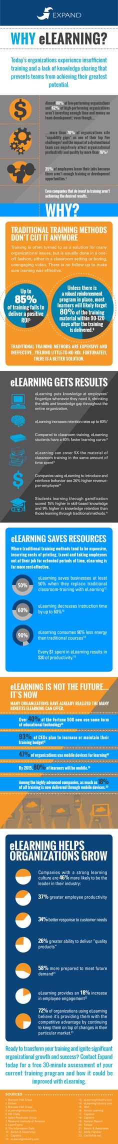5 Reasons to Embrace eLearning Infographic - http://elearninginfographics.com/5-reasons-embrace-elearning-infographic/