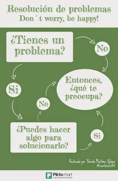 Personas, Redes Sociales y Organizaciones: Claves para la resolución de problemas #coaching