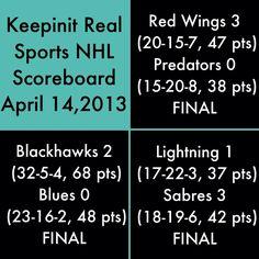 I'm Just Keepinit Real | Keepinit Real Sports