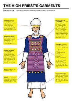 High priests garments