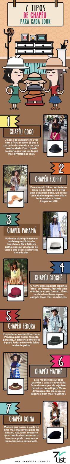Lindo, versátil e cheio de estilo, o chapéu é uma tendência que nunca sai de moda. E foi por isso que o Seven List separou 7 tipos de chapéu para cada look. #SevenList #Infográfico #Infographic #List #Lista #Design #Illustration #Ilustração #Moda #Fashion #Hat #Chapéu #Look #Inspiração #Outono #Inverno #Primavera #Verão #Tendência #Chapéucoco #Chapéufloppy #Chapéupanamá #Chapéuclochê #Chapéufedora #Chapéuboina