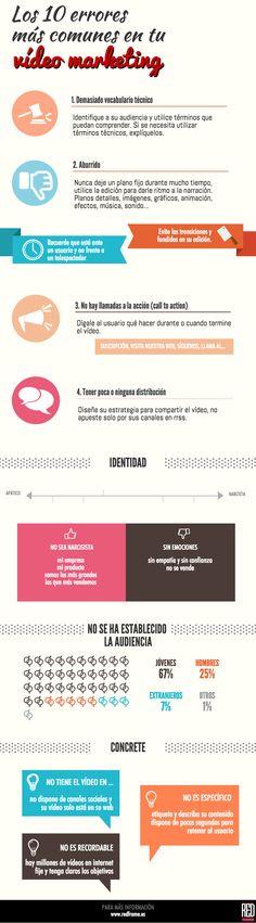 10 errores más habituales del vídeo marketing #infografia #infographic #marketing