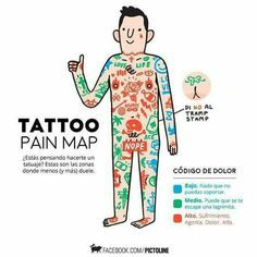 Tattoo Pain Map 40 Best Tattoo Pain Chart images in 2017 | Tattoo ideas, Coolest