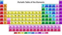 2016 2017 Colorful Periodic Table With 118 Element Names