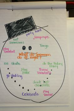 Students will find out as they read Snowmen at Night by Caralyn Buehner and complete these activities based on the story. Snow Activities, Holiday Activities, Classroom Activities, Classroom Ideas, Winter Fun, Winter Theme, Snow Theme, Winter Ideas, Winter Craft