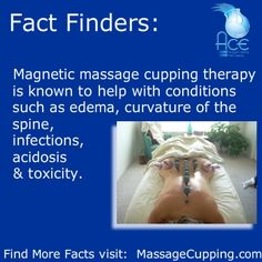 Fact Finders:  Magnetic massage cupping therapy is known to help with conditions such as edema, curvature of the spine, infections, acidosis & toxicity.   See our Miro- Magnetic Massage Cupping Set here:  http://massagecupping.com/product-page/vacuum-sets/magnetic-micro-cup-sets/
