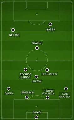 Campinho - Botafogo 3 x  0 Sport