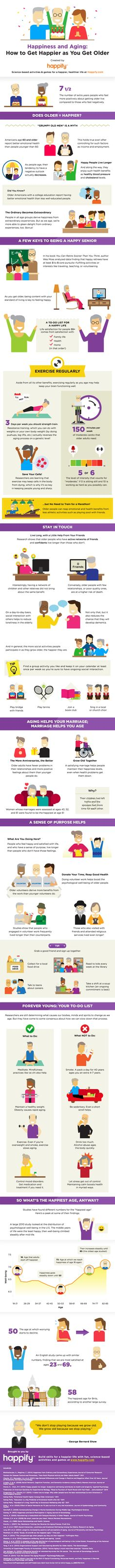 We can't stay young forever. We all get older. But instead of getting all down about it, why not use the wisdom we gain throughout our lives to make us happier? That seems like a nice idea, and the folks at Happify have created an infographic to show you how. Enjoy!