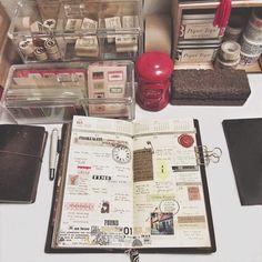 Week 21 in my travelers notebook