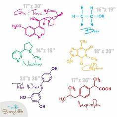 Molecular dump - Imgur