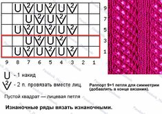 10 вариантов ажурных дорожек спицами | Paradosik_Handmade | Яндекс Дзен Periodic Table, Words, Tights, Charcoal, Periotic Table, Horse