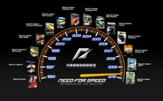 need for speed celebration