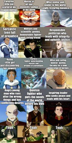 Avatar Aang, Avatar The Last Airbender Funny, The Last Avatar, Avatar Funny, Team Avatar, Avatar Airbender, Fandoms, Avatar Fan Art, Atla Memes