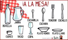 ñammmm, todos a la mesa!! Vocabulario español para la vajilla