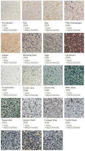 Daltile snuck these in on me: Authentic terrazzo tiles. Terrazzo is a wonderful authentic retro product for mid-century renovations — and this is the first prod Terrazzo Flooring, Concrete Floors, Kitchen Flooring, Kitchen Tiles, Modern Flooring, Kitchen Countertops, Granite Countertops Colors, Granite Colors, Black Interior Doors