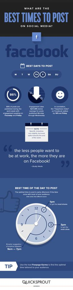 Wondering the best time to post on Facebook? Post when your audience is there! Check the #infographic for details. #FacebookTips