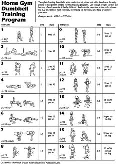 Dumbbell Training | Two dumbbells and a flat bench are the only equipment needed for this training program. Use enough weight so that the last rep of each exercise is fairly difficult. Perform the exercises in the order shown. Do 1, 2, or 3 sets of each exercise.