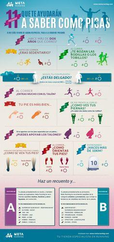 11 preguntas que te ayudarán a elegir tus zapatillas   Zapatillas   Runners.es