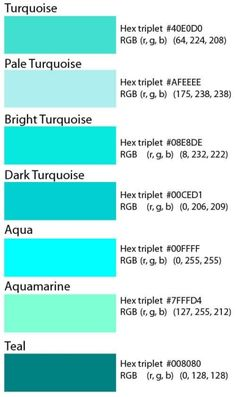 Code couleur hexadecimal pour le turquoise --I'M GOING TO HAVE TO SAY I LIKE THE COLORS BUT AS AN HISTORIAN I DON'T UNDERSTAND THE HEXADECIMAL STUFF....AND DON'T WANT TO!!!