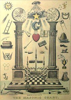 First Degree Masonic Chart Masonic Art, Masonic Lodge, Masonic Symbols, Masonic Tattoos, Templer, Eastern Star, Occult Art, Freemasonry, Knights Templar