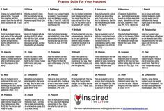 Month-long guide to praying for your husband, with associated scripture. Maybe take one month a year off from my weekly schedule and use this.