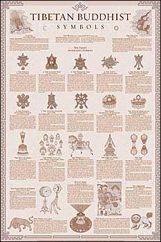 Tibetan Buddhist Symbols Poster