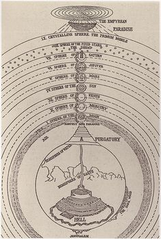 The Universe according to Dante. Dante Alighieri is the writer of the Divine Comedy, one of the most important works of literature in the Late Middle Ages. Dante is both the writer and the. Dante Alighieri, Alchemy, Devine Comedy, Constellations, Dantes Inferno, Esoteric Art, Occult Art, Mystique, Sacred Geometry