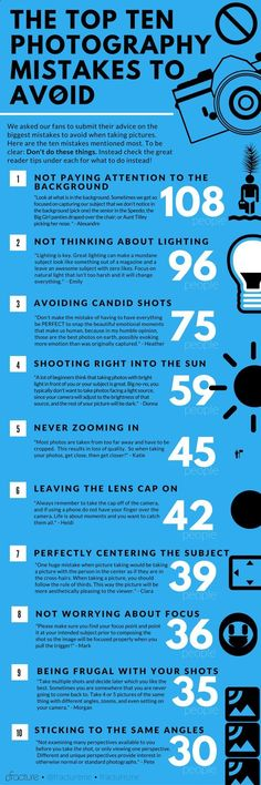 Fractures Awesome Infographic of Photography Mistakes to Avoid! (Plus 58 more tips on the site!)http://blog.fractureme.com/photography/photography-mistakes-to-avoid/