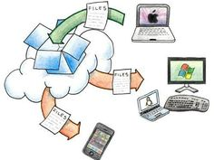 Everything Teachers Need to Know about Dropbox ~ Educational Technology and Mobile Learning
