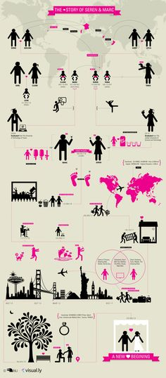 Wedding Infographic  Infographic