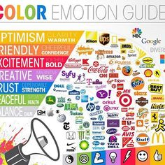 I was reading an interesting article on colour in branding last night and found this cute infographic by The Logo Company on what emotions certain colours convey. Of course it's not a perfect science and this article pointed out that colour is a very personal thing. Also the meaning of colours can change with fashion and over time. For example I love @mother_like_no_other and @palmvaults mint and blush colour combos and to me they say edgy, trend-driven and make me think of cool LA…