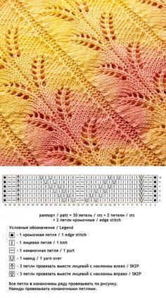 Lace Knitting Stitches, Baby Cardigan Knitting Pattern, Lace Knitting Patterns, Knitting Charts, Lace Patterns, Knitting Socks, Knitting Designs, Hand Knitting, Knit Art
