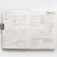I was sick most of the week so not great filling in my water or habit tracker but the truly important things (gratitude & mood) got done. Glad that flu/flu-like mess has passed and PRAISE God for healing. Onto a new week! Creating A Bullet Journal, Bullet Journal Font, Journal Fonts, Bullet Journal Spread, Journal Pages, Journal 3, Bullet Journals, Journal Ideas, Minimalist Bullet Journal Layout