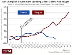 Obama v. Reagan