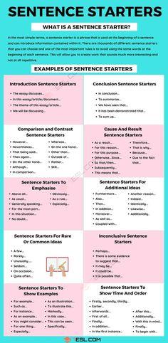 Academic Essay Writing, Email Writing, Custom Essay Writing Service, Essay Writing Tips, English Writing Skills, Writing Words, Teaching Writing, Sentence Writing, Speech Writing Tips